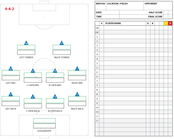 soccer starting lineup template - soccer formations and systems as lineup sheet templates
