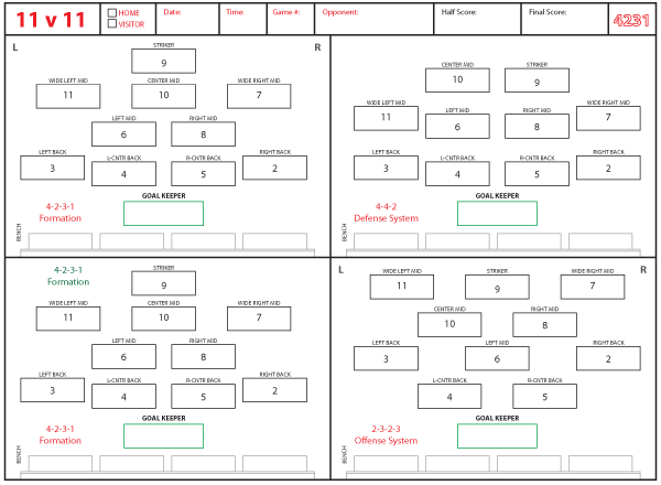 Soccer Formations and Systems as Lineup Sheet Templates Brant Wojack – Football Roster Template