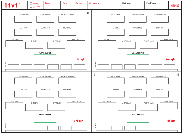 photo regarding Printable Blank Football Formation Sheets identified as Football Formations and Courses as Lineup Sheet Templates