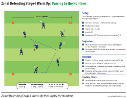 Ussf License D Coaching Course Notes Brant Wojack